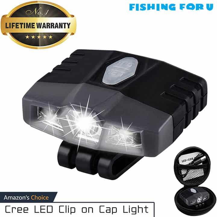 Mini Hands Free Cree LED Clip on Cap Headlamp for Fishing