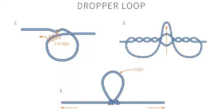 dopper-loop